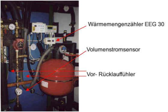 Kosten und Nutzen einer thermischen Solaranlage